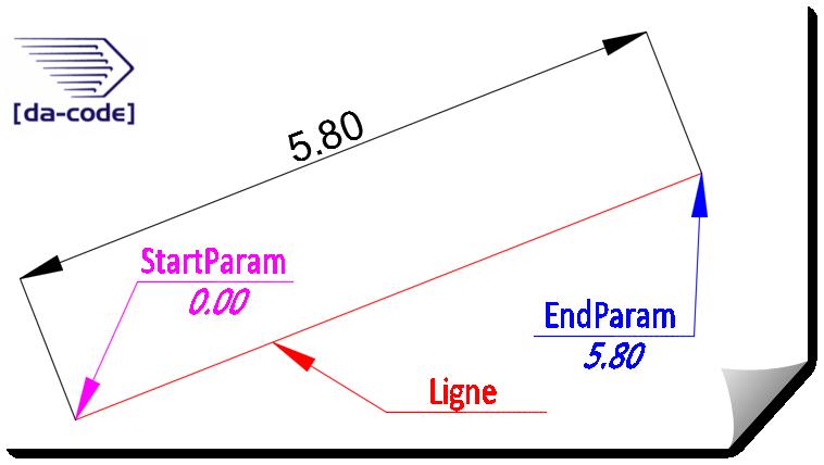 Image Vlax-curve-get-StartParam